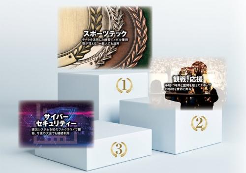 図 東京オリンピック・パラリンピックで進化が見込まれる技術