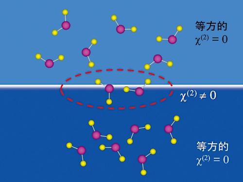 図1●水表面におけるSFG光発生の概念図