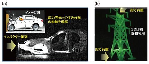 図2●応力発光の特徴を生かした開発例