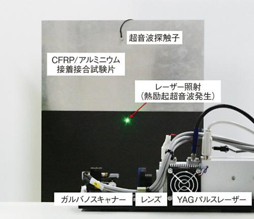 図1●レーザー超音波可視化計測システム