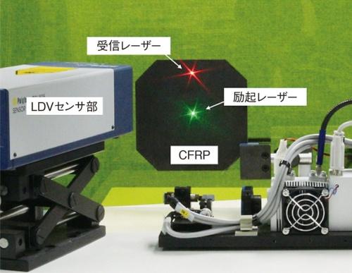 図5●LDVを使った完全非接触レーザー超音波可視化計測システムによるCFRPの層間剥離検出