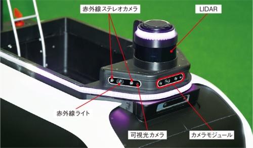 図3 FSRが搭載するカメラモジュールとLIDAR