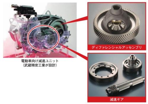 ギアの需要を見据え電動車向けの減速ユニットを設計(武蔵精密工業)