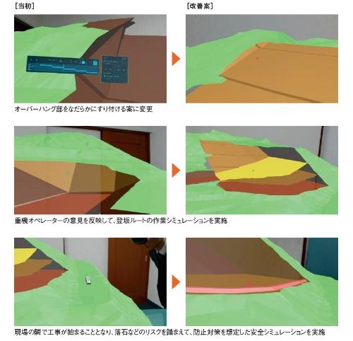 大河津分水路の現場では設計協議にホロストラクションを使用した。設計の改善点を簡易に共有するツールとして効果があった(資料:小柳建設)