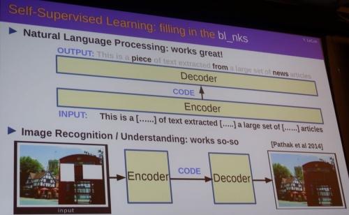 自己教師あり学習は特に自然言語処理で成功を収め、画像でも一定の成果を上げている