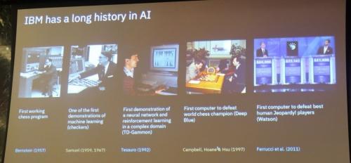 米IBMによるAI開発の歴史