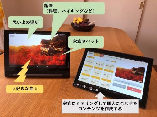Aikomiが開発中のコンテンツ