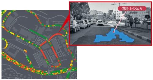 図2 カメラで道路の凹みを把握