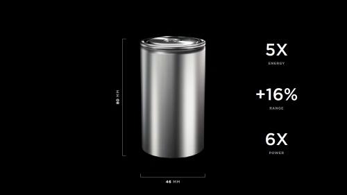 Teslaが「Battery Day」で発表したリチウムイオン電池セル「4680」(出所:Tesla)