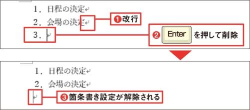 改行後の箇条書き記号は「Enter」キーで削除