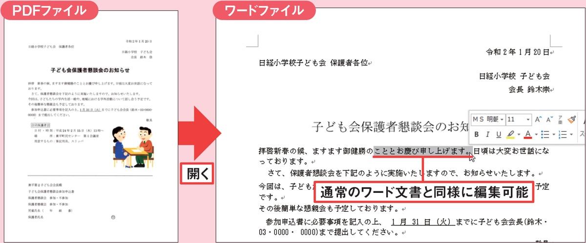 PDFファイルはワードで直接開いて編集 図1 ワードでは、PDFファイルを開くだけで、編集可能なワード文書になる