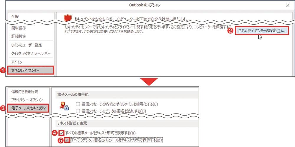 HTMLメールを受信してもテキスト形式で表示 オプション設定画面で「セキュリティセンター」を選択し(1)、「セキュリティセンターの設定」を選ぶ(2)。「電子メールのセキュリティ」で「テキスト形式で表示」の2つの項目にチェックを入れる(3~5)
