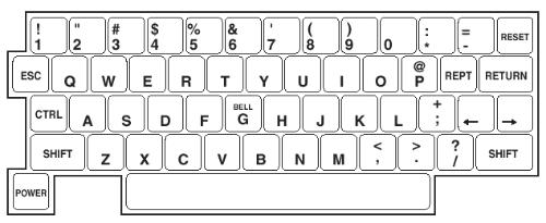 米Appleが1977年に出荷した「Apple II」のキーボード