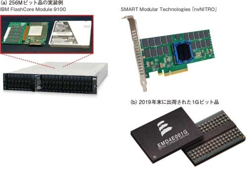 図9 SSDのバッファーでDRAMを代替