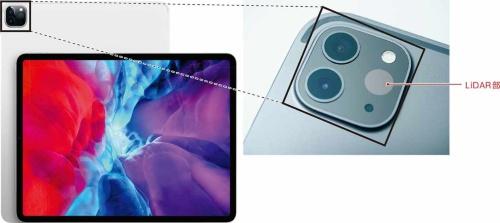 図1 背面にLiDARを搭載した新型iPad Pro