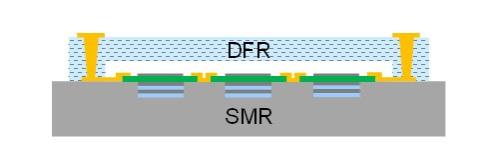 図2 DFRを用いたSMRフィルターのWLP