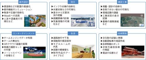 図1 複写世界を基盤にした用途が拡大