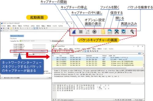 Wiresharkの起動画面と主な操作ボタン