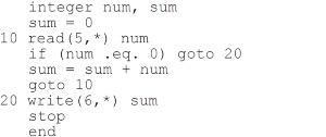 数値を合計するためのFortranプログラム