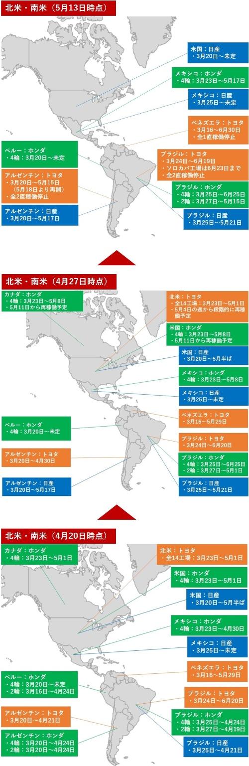北米と南米の工場の稼働停止状況