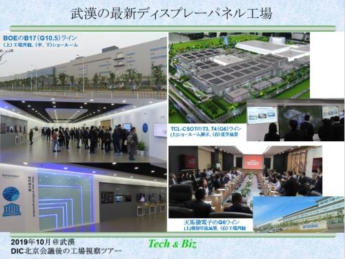 図1 中国・武漢のディスプレー3社の工場
