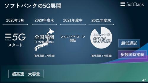 ソフトバンクは21年度に5G SAを導入する計画を明らかにした
