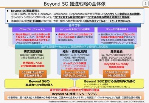 総務省が打ち出した「Beyond 5G推進戦略」の概要