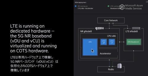 Ericsson Cloud RANのデモの様子。専用ハードで構成する既存設備と汎用サーバーで動作するCloud RANを相互運用できる