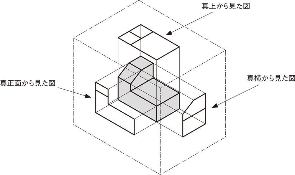 図2 見えた通りをガラス箱の各面に描き込む (出所:西村仁)