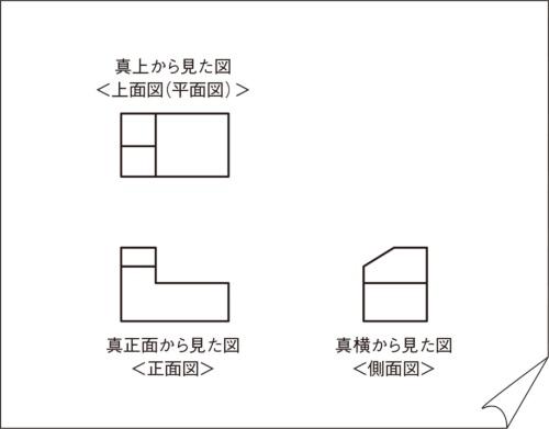 図5 ガラス面に描かれた図を紙に描き写す
