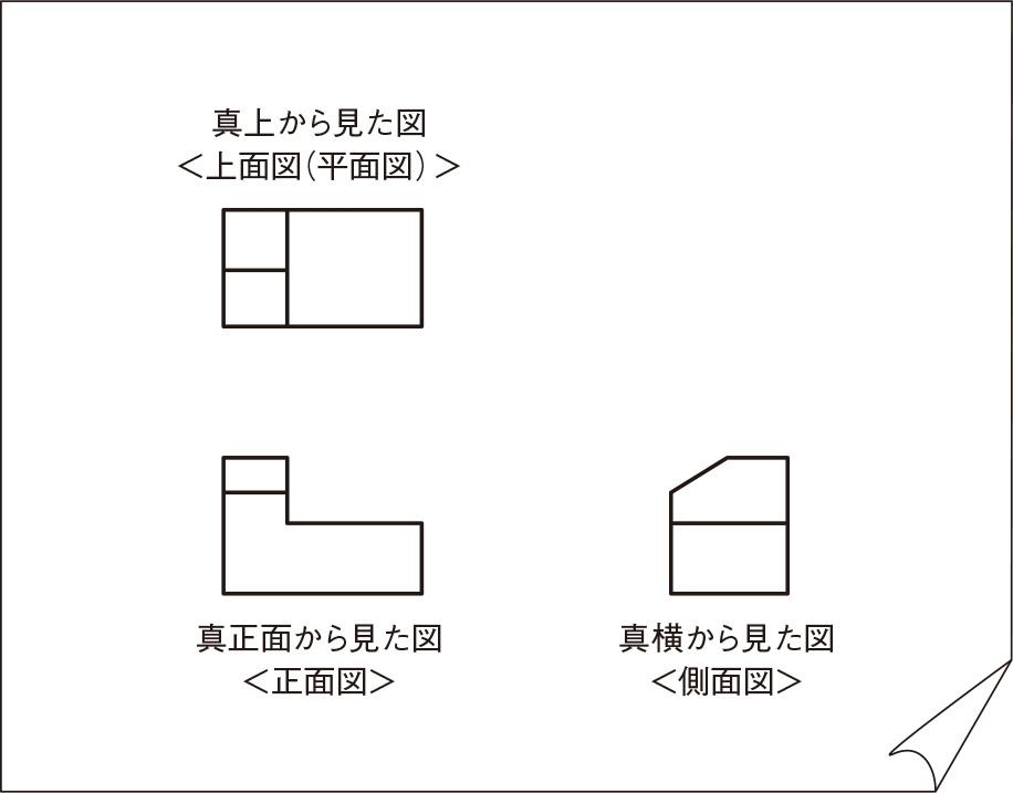 図5 ガラス面に描かれた図を紙に描き写す (出所:西村仁)