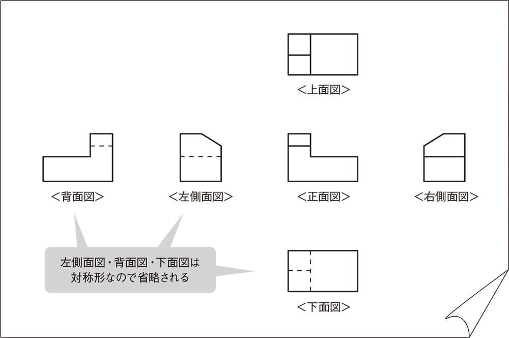 図8 6面の図形を全て紙に描き写す (出所:西村仁)