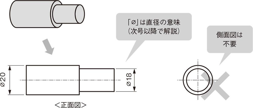 図11 丸形状の一面図の事例 直径記号により、側面図がなくても丸(円筒)形状であると分かる。(出所:西村仁)