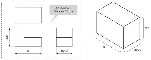 図3 直方体を描く