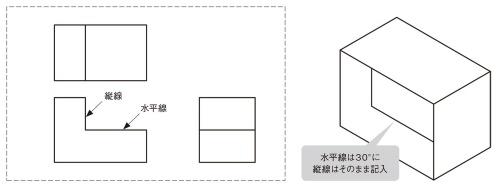図4 正面図の線を写す