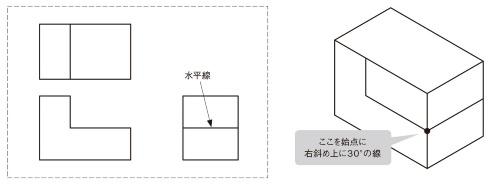 図5 側面図の線を写す