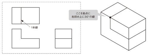 図6 上面図の線を写す