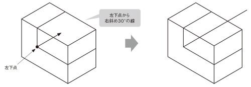 図7 左下点からのかくれ線