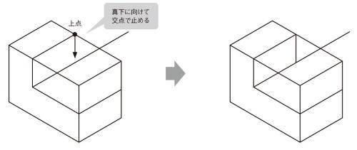 図8 上点からのかくれ線