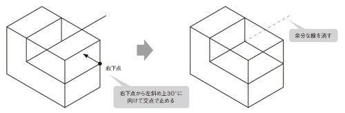 図9 右下点からのかくれ線