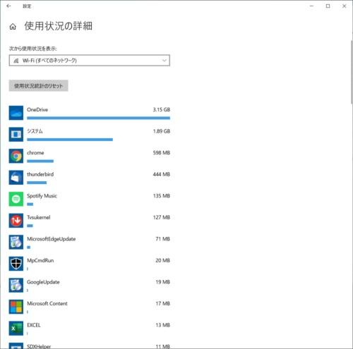 Windows 10は「設定」の「ネットワークとインターネット」にある「データ使用状況」で、アプリごとの過去30日間の通信量を確認できる