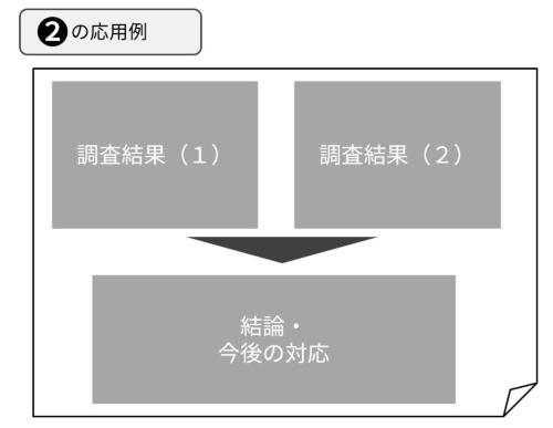 縦方向(先ほどの図の②)の応用例