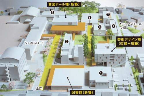 基本設計完了時の模型。2つのキャンパス軸を設定し、新築する2棟のほか、木屋根のパビリオン(着彩部分)を点在させている。既存校舎の半数以上を改修の対象とする。❶事務棟、❷音楽棟、❸ギャラリー、❹美術棟、❺工房、❻体育館、❼美術棟。❶~❻は第2期工事の改修予定部分、❼は第2期工事の増築予定部分