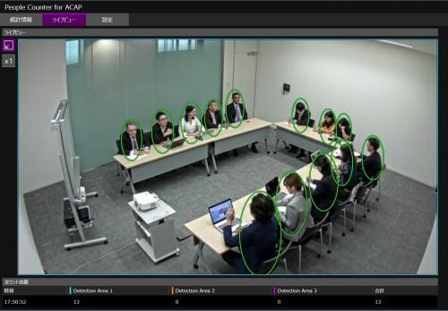 キヤノンマーケティングジャパンの「オフィス密集アラートソリューション」。ネットワークカメラの映像を解析して人を抽出。あらかじめ設定した定員を超えるとアラートを発する(資料:キヤノンマーケティングジャパン)