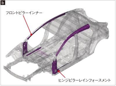 図1 1310MPa級の超高張力鋼板製ボディー部品