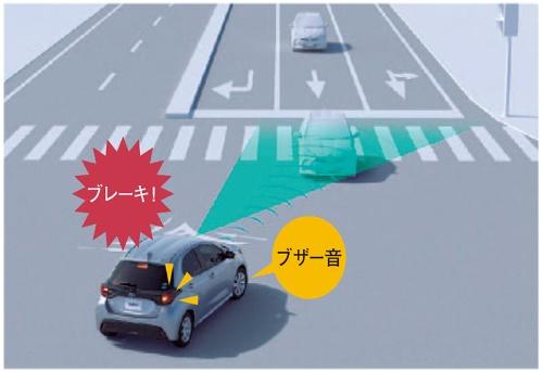 図2 交差点における右折時のイメージ