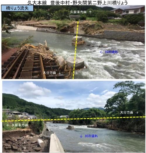 流失した久大本線の「第二野上川橋梁」(資料:JR九州)