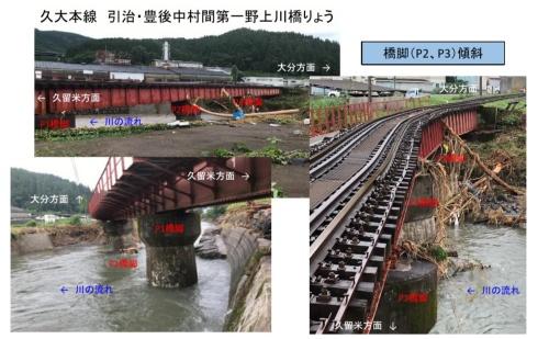 橋脚が傾斜した久大本線の「第一野上川橋梁」(資料:JR九州)