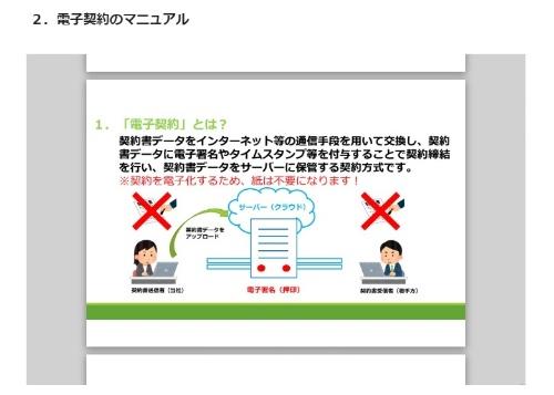ぐるなびの社内向けサイトに掲載している電子契約マニュアル