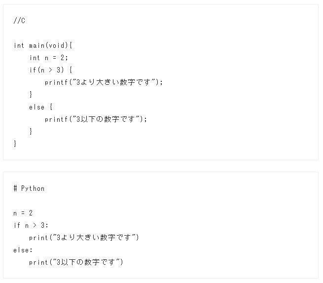CとPythonのソースコード